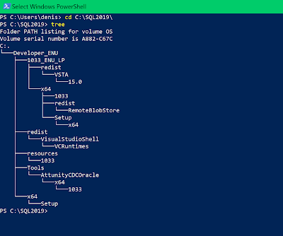 tree command in Powershell