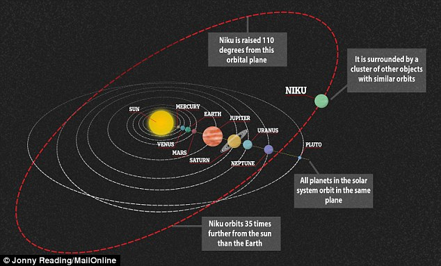 The Solar System Beyond Neptune Space Science Series