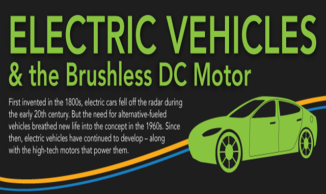 Electric Vehicles & the Brushless DC Motor
