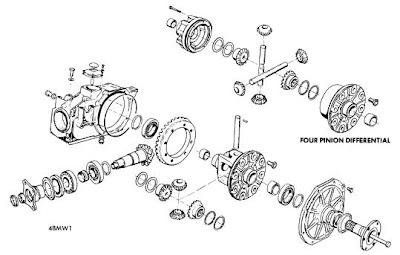 BMW 1969-74 Drive Axles Repair Manual Auto Motive Repair