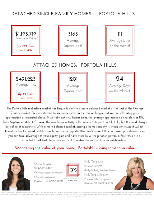 Portola Hills home values by realtor kelly turbeville