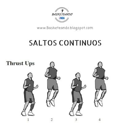 saltos continuos para incrementar tu salto vertical