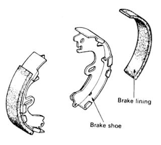 3. Sepatu rem (brake shoe)