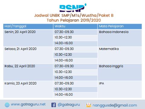 Jadwal UNBK SMP Tahun 2020