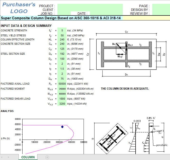 Super Composite Column Design Based on AISC 360-10/16 & ACI 318-14