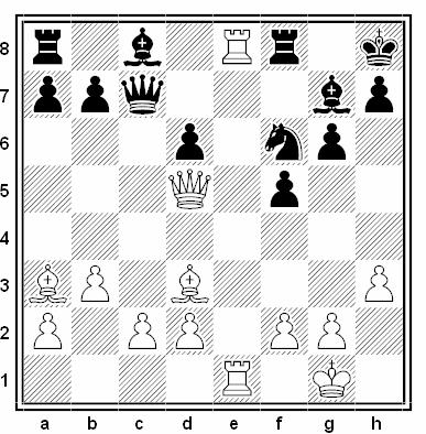 Posición de la partida de ajedrez Rashid Nezhmetdinov - Yuri Kotkov (XVII Campeonato RSFSR, Krasnodar 1957)