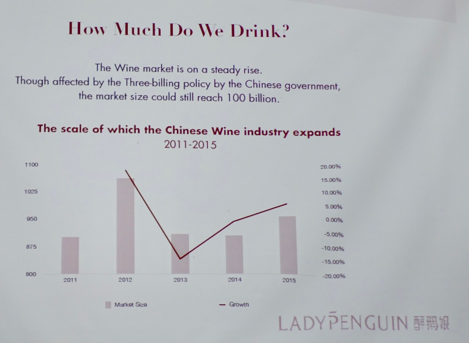 study of chinese wine consumption essay Cultural history of alcohol essay:: 5 works cited the history of wine spans thousands of years many researchers have dedicated their time and energy to study.