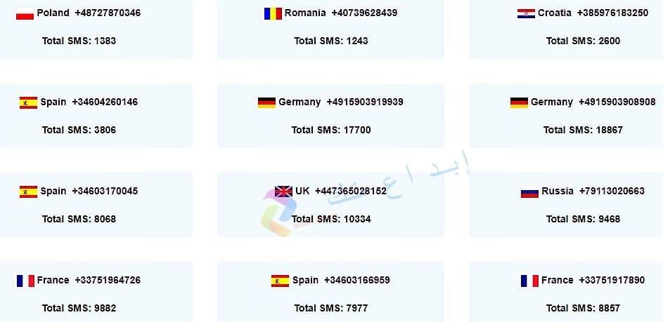 5 - موقع Receive SMS للحصول على رقم هاتف وهمي امريكي أو اوربي