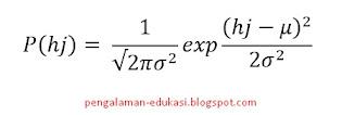 Fungsi Gaussain