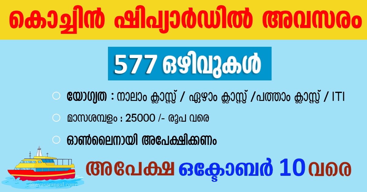 Cochin Shipyard Recruitment 2020│577 Workman Vacancies