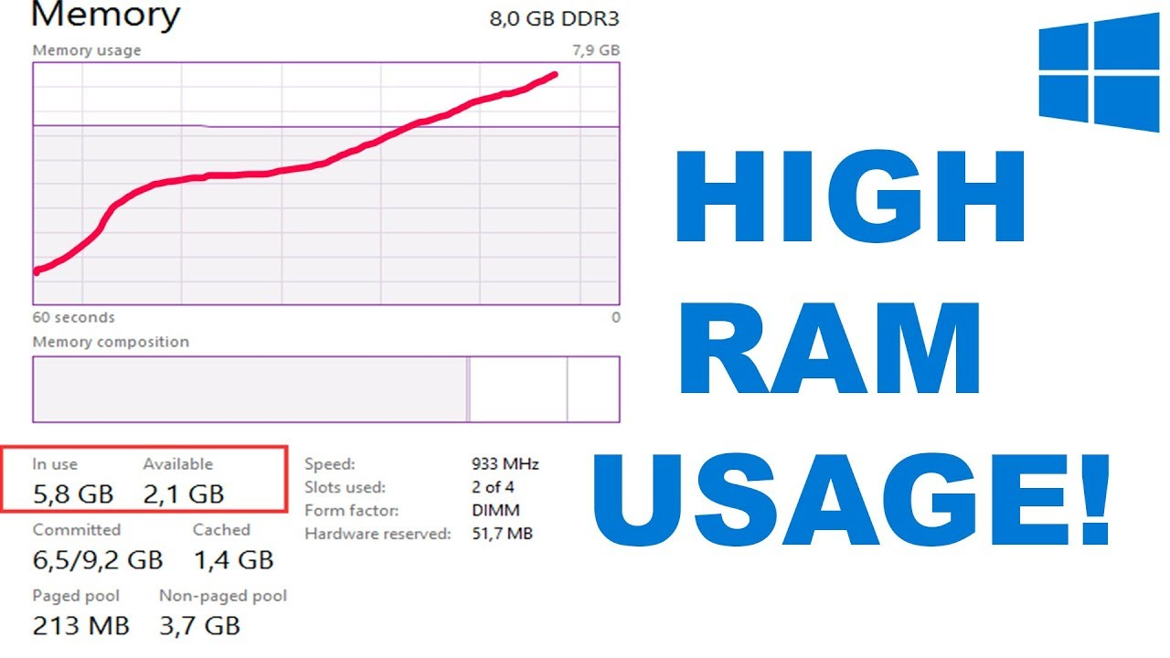 How To Fix High Memory/RAM Usage In Windows 10 - Windows Basics