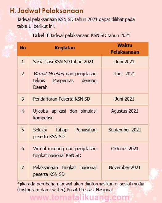 Download Juknis & Silabus KSN SD Tahun 2021 PDF (Resmi)