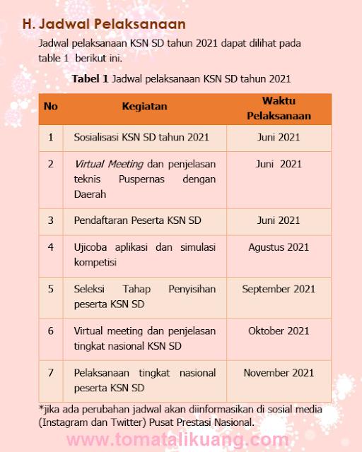 jadwal ksn sd tahun 2021 tomatalikuang.com
