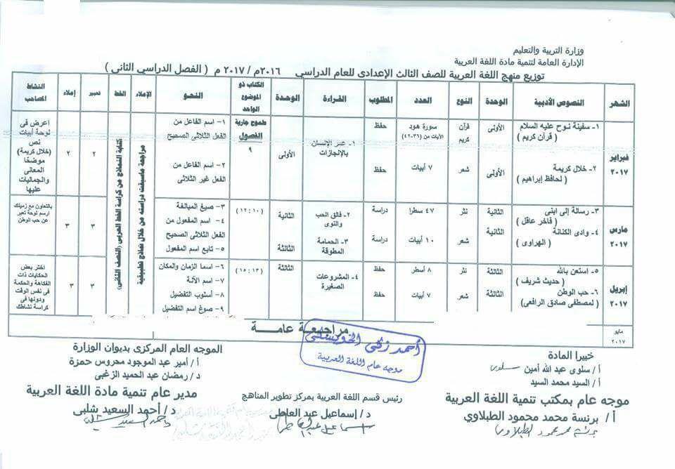 توزيع منهج اللغه العربيه الصف الثالث الاعدادي الترم الأول 2021