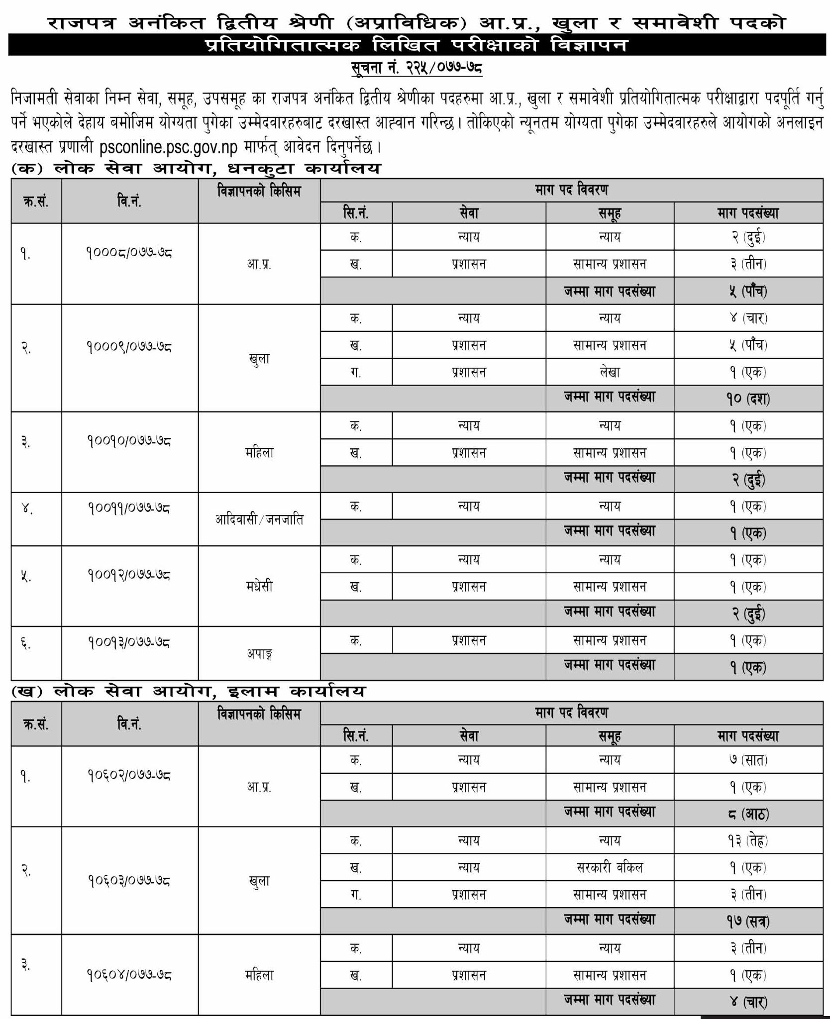 Vacancies Opened For Kharidar - Non Gazetted Second Class - PSC Nepal