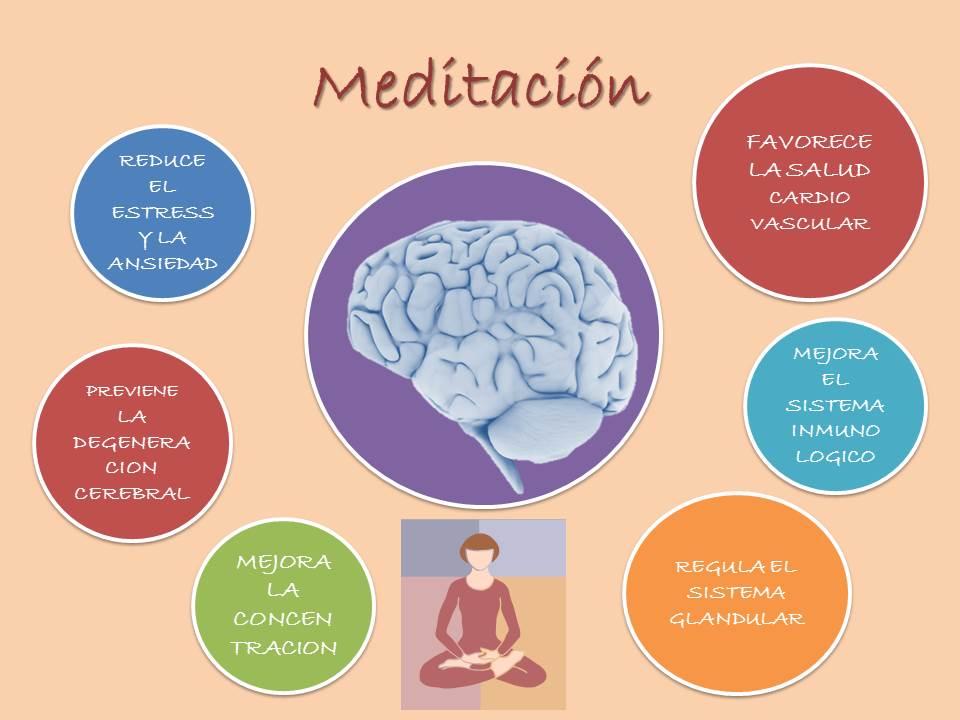 Beneficios de la meditacion en la salud como meditar en - Como practicar la meditacion en casa ...