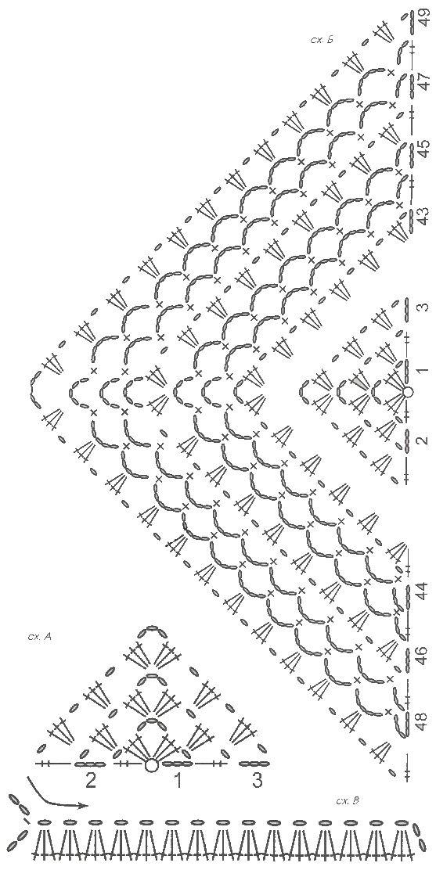 Crochet: simple shawl crochet