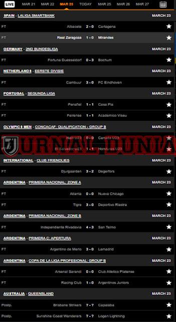 Hasil Pertandingan Sepakbola Tadi Malam,Selasa Tanggal 23 - 24  Maret 2021
