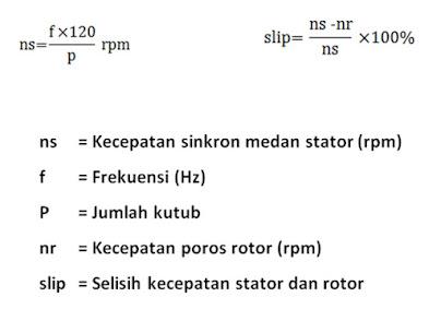 rumus mencari kecepatan putar rotor motor 3 phase