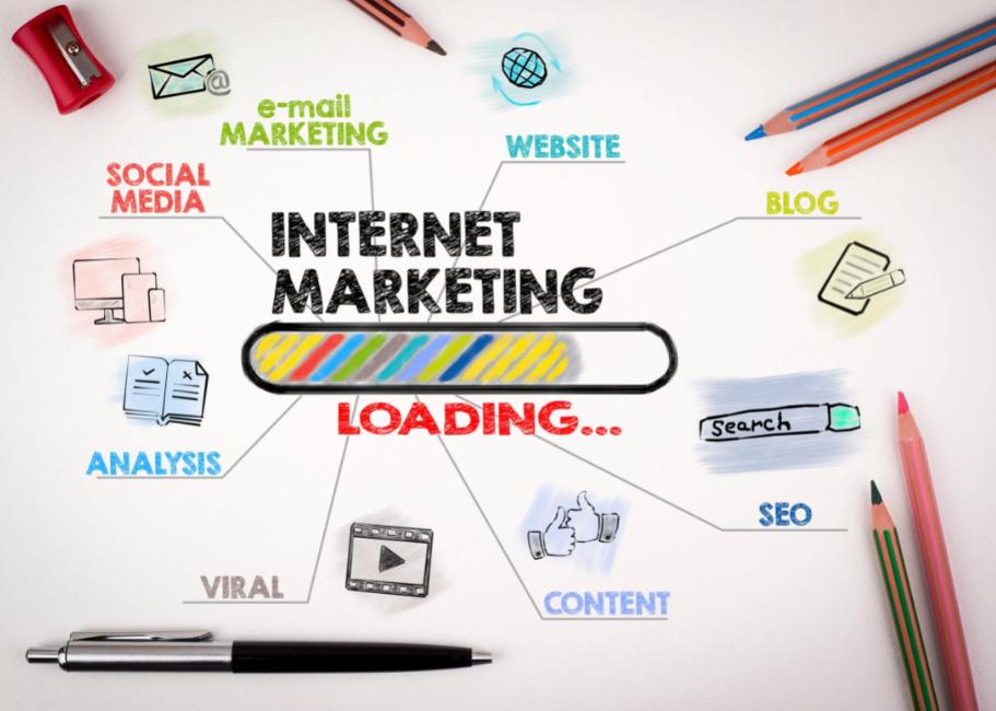 Internet Marketing क्या है?