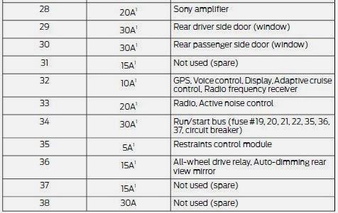 2002 Ford Taurus Ses Radio Wiring Diagram Hunter Fans 2010 Fusion Fuse Panel All Data Box