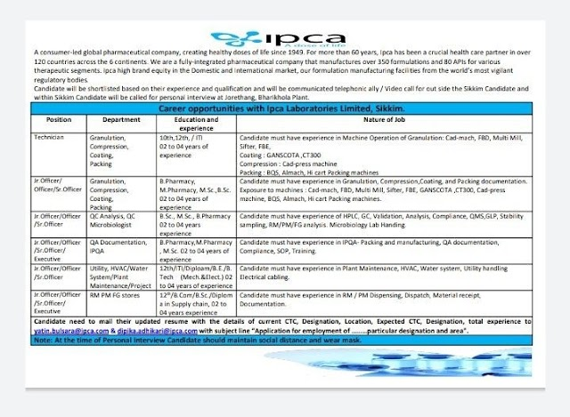 IPCA Labs | Hiring for Multiple departments at Sikkim | Send CV