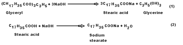 Soap making process chemistry