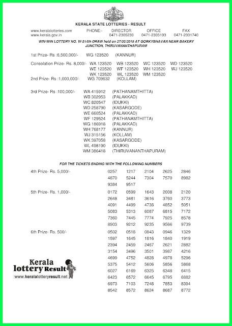 Kerala Lottery Results 27-05-2019  Win Win Lottery Results  W-514 WWW.KERALALOTTERYRESULT.NET