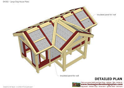 Home garden plans dh302 insulated dog house plans Lean to dog house plans