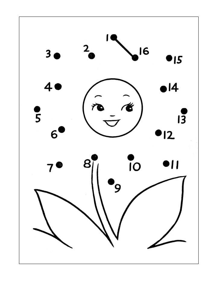 Contoh Gambar Bunga Yang Mudah Di Gambar