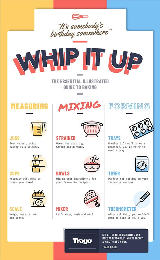 Guide to Baking
