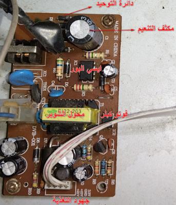 الطريقة الصحيحة لإصلاح أي جهاز كهربائي او الإلكتروني او حتي ميكانيكي للمبتدئين
