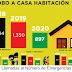 Continúan a la baja delitos patrimoniales en Sonora