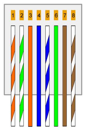 Urutan Warna Kabel Lan : urutan, warna, kabel, Slazzweb:, Urutan, Warna, Kabel, Straight, Cross