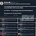 اختراق حسابات بيل غيتس وإيلون ماسك على تويتر