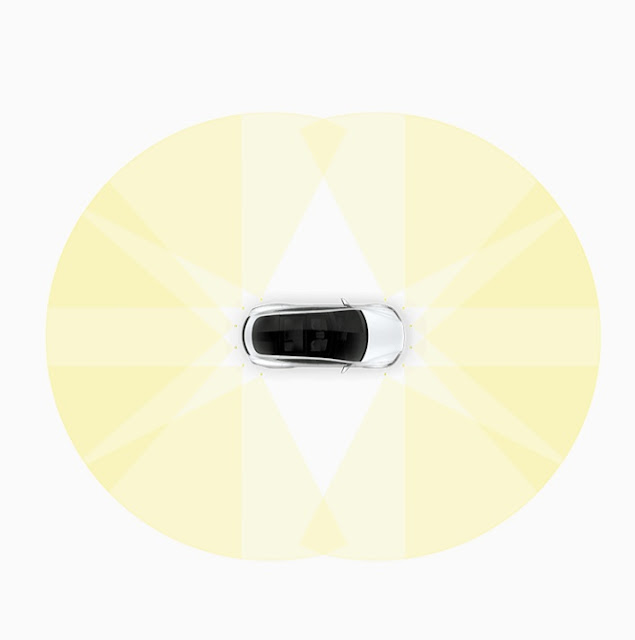Tesla ultrasonic sensors Tesla vision future car ultrasonic sensors SONAR future technology