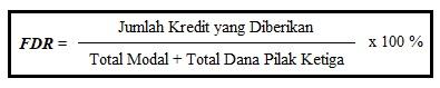 Rumus Financing to Deposit Ratio (FDR)