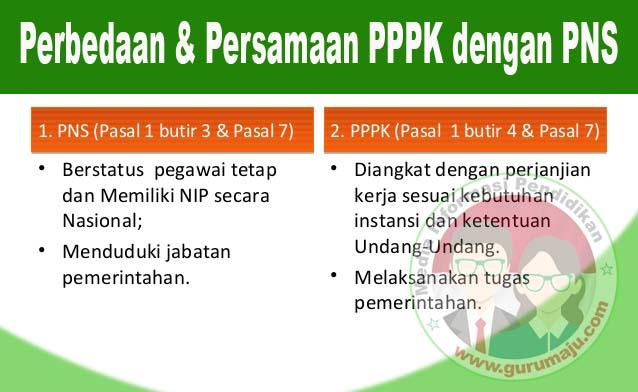 Persamaan dan Perbedaan PPPK dengan PNS