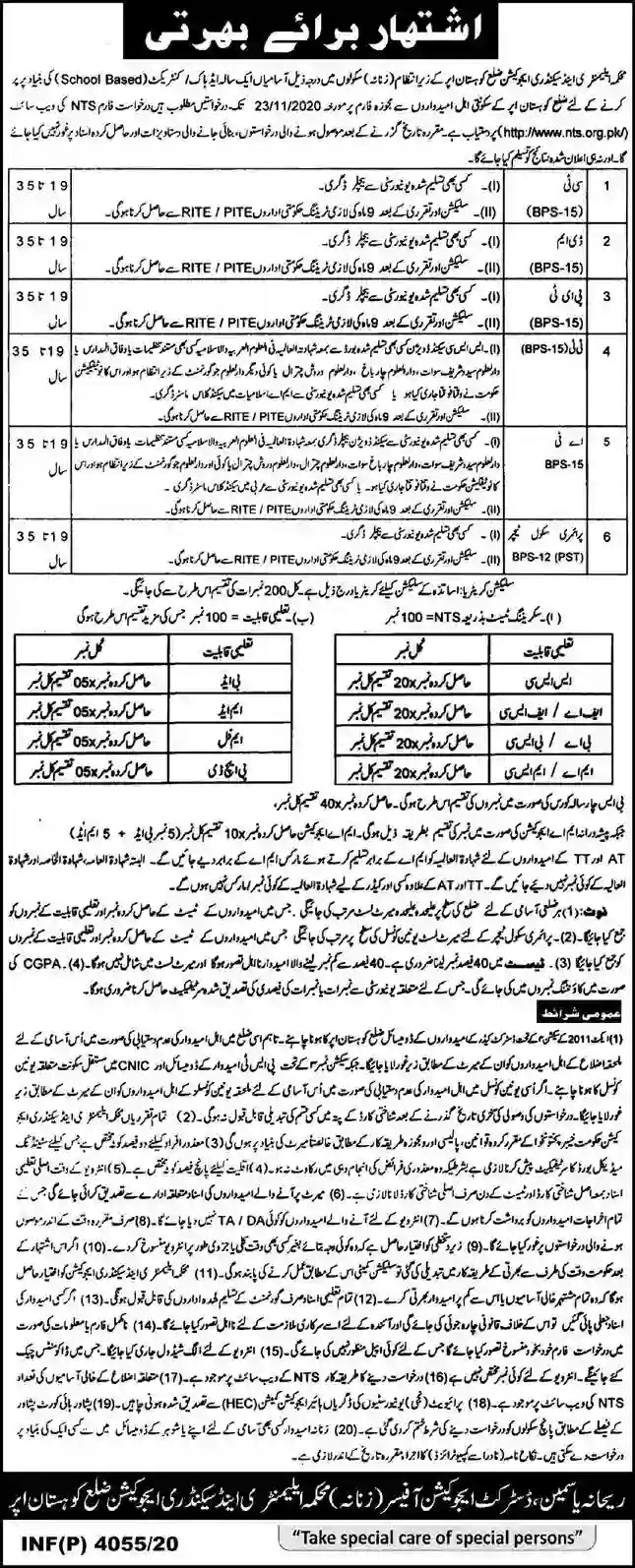 Elementary And Secondary Education Department Kohistan Upper Teaching Jobs 2020