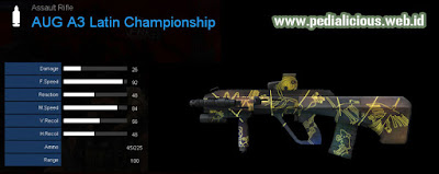 Detail Statistik AUG A3 Latin Championship