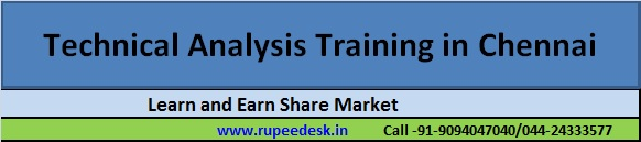 Option trading training in chennai