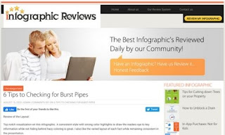 submit infographic in infographicreviews.com