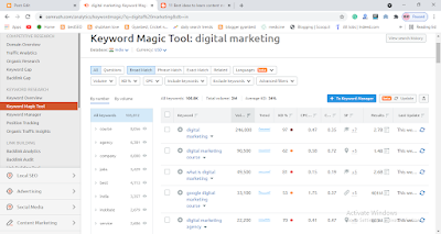 best free tools for keyword research
