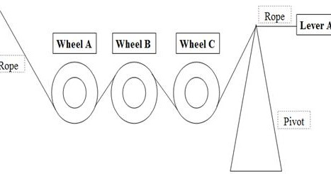 Mechanical Reasoning Questions and Answers PDF