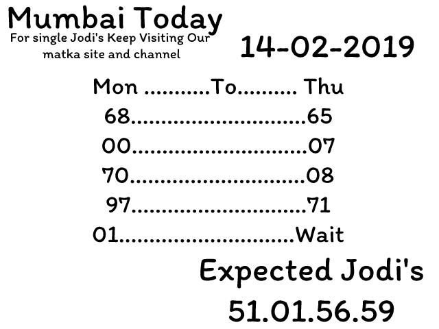 Final Ank Kapil Matka Main Mumbai Guessing - Matka Gambling