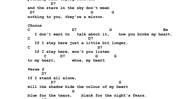 Guitar Tabs Lyrics And Chords For I Dont Want To Talk About It By