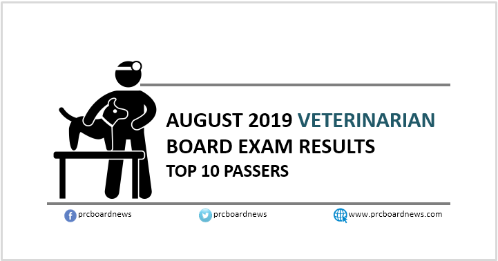PRC RESULT: August 2019 Veterinarian board exam top 10