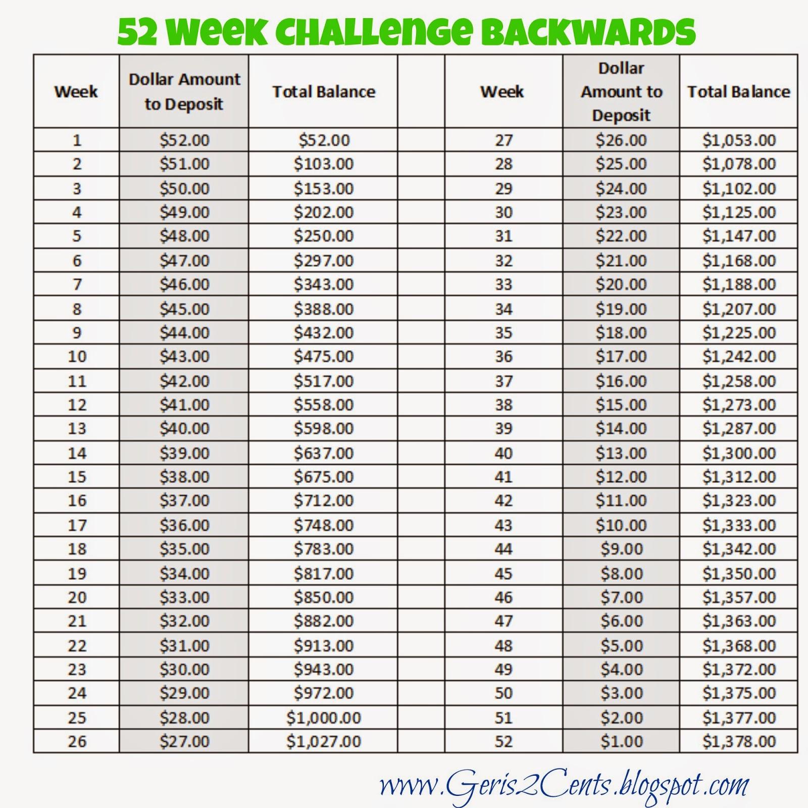geri 39 s 2 cents debt free planning 52 week challenge. Black Bedroom Furniture Sets. Home Design Ideas