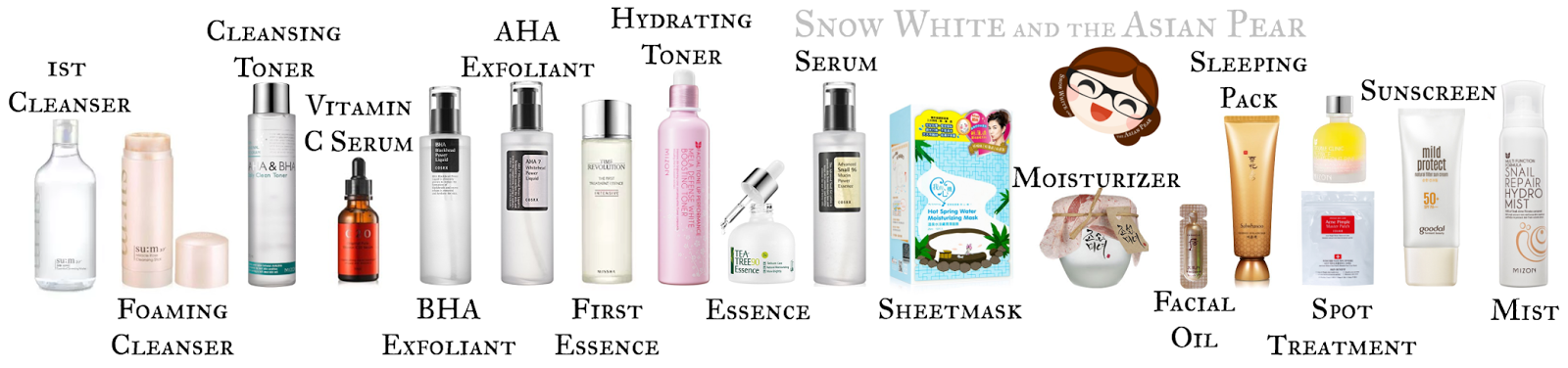Korean beauty product skincare routine
