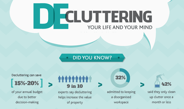Declutter Your Life And Your Mind